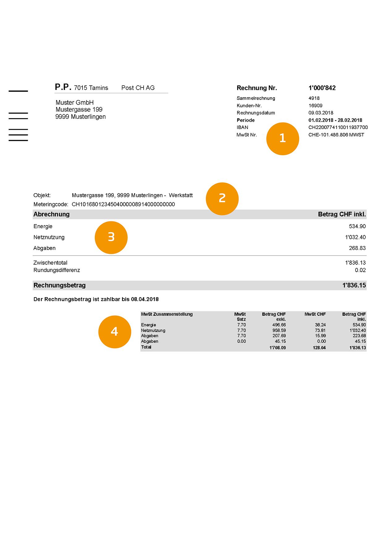 Musterrechnung Mit Leistungsmessung Kundendienst Rhiienergiech